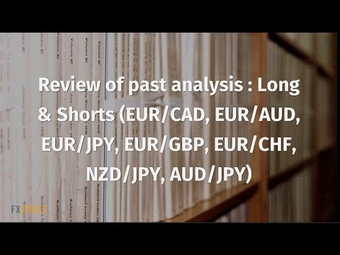 Review of past analysis : Long & Shorts