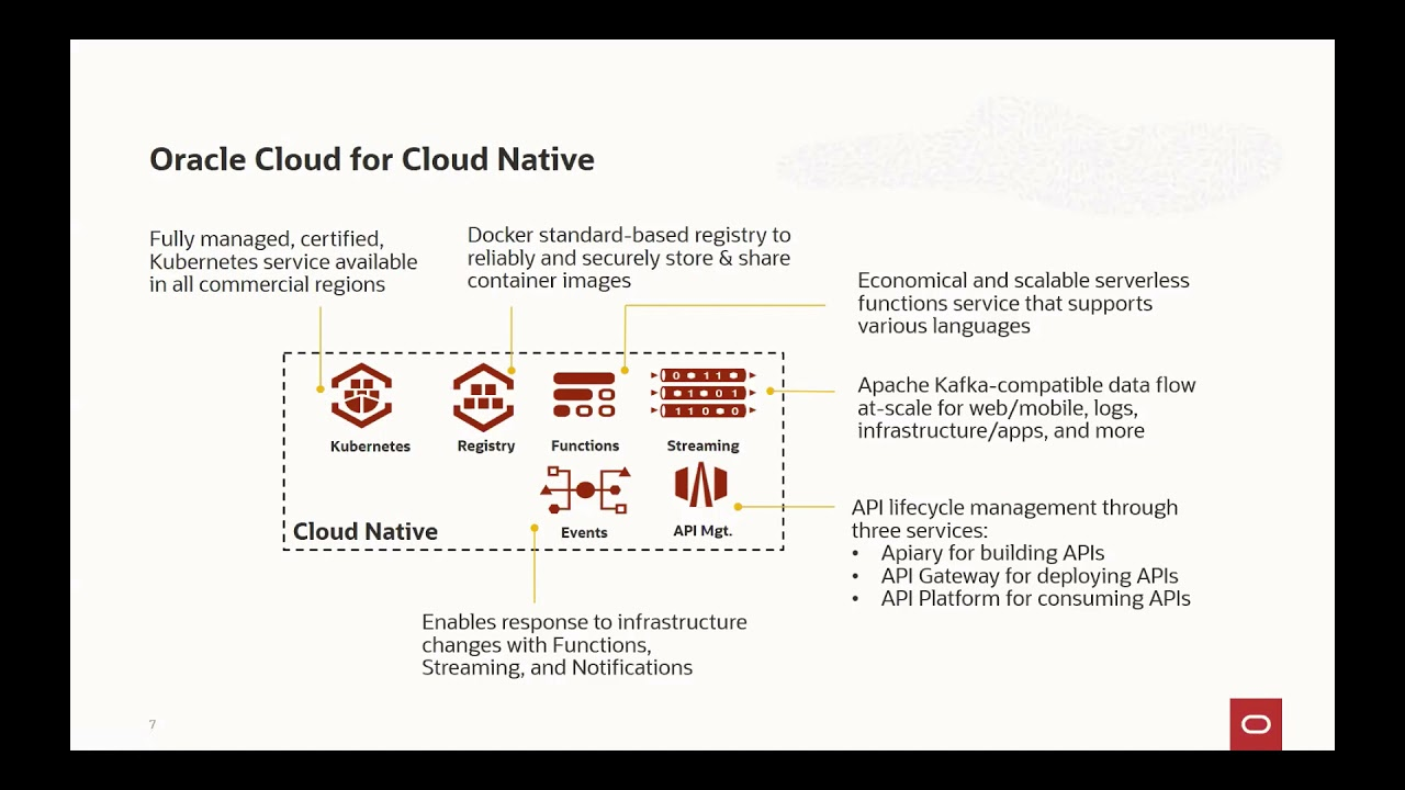 Oracle DevLab: Introduction to Cloud Native