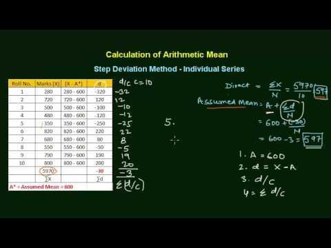 arithmetic straight line method in projecting Engineering drawing video tutorial by m raja roy.