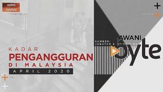 #AWANIByte: Pengangguran di Malaysia kini 5.0 peratus