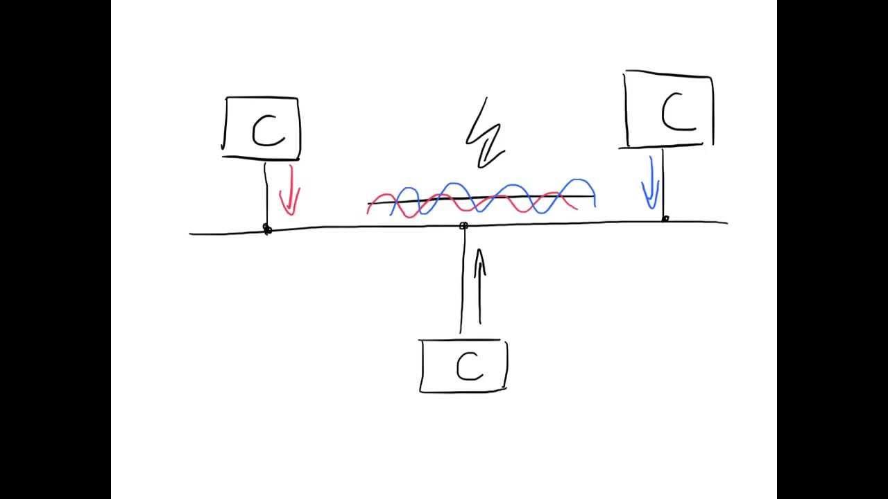 Wie funktioniert CSMA/CD? - YouTube