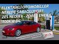 Elektrikli Araba Nasıl Şarj Edilir Zes - Zorlu Enerjİ
