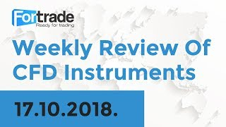 Weekly CFD overview of global financial markets 17.10.2018