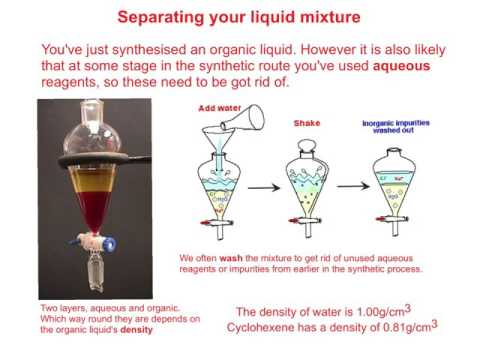 Organic Synthesis Practical Techniques