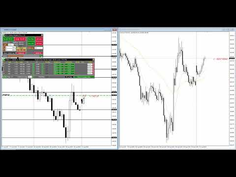 Forex simulation of scalping momentum and price action