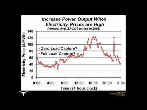 Flexible Operation of Carbon Dioxide (co2) Capture at Coal-Fired Power Plants Part 2