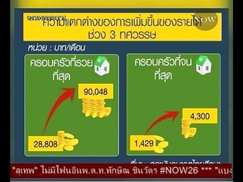 'ความเหลื่อมล้ำ' ปัญหาใหญ่ที่เกาะกินสังคมไทย