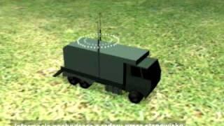 System rakietowy Patriot - animacja