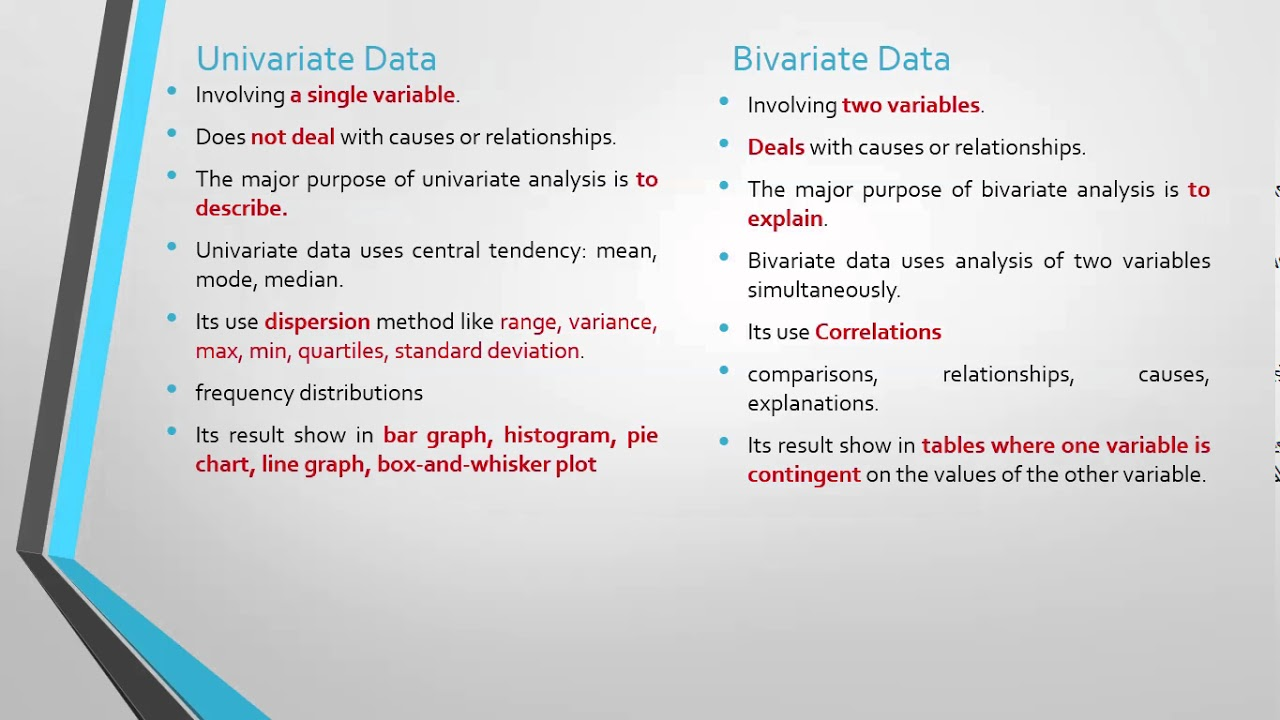 Difference between univariate data and bivariate data difference between univariate data and bivariate data statistical method nvjuhfo Images