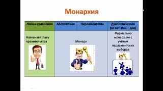 Формы государства (часть 1)