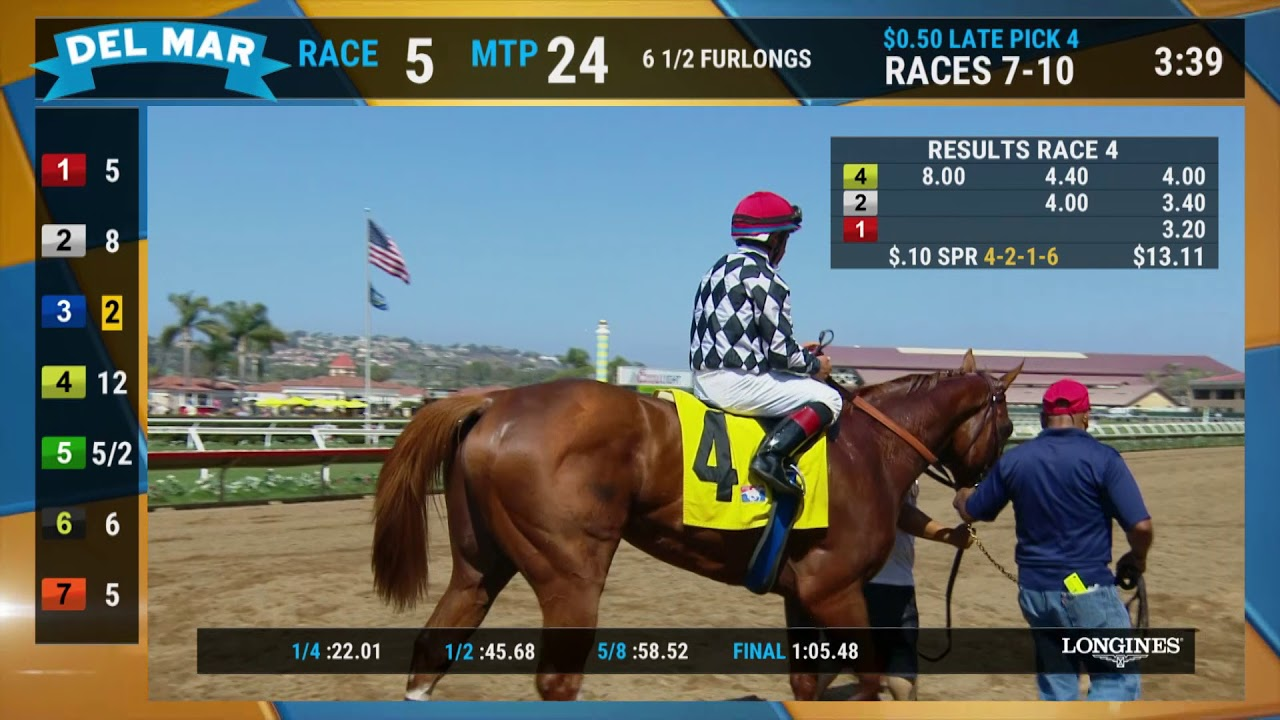 Tap the Wire Wins the Graduation Stakes Race 4 at Del Mar 8/04/18 ...