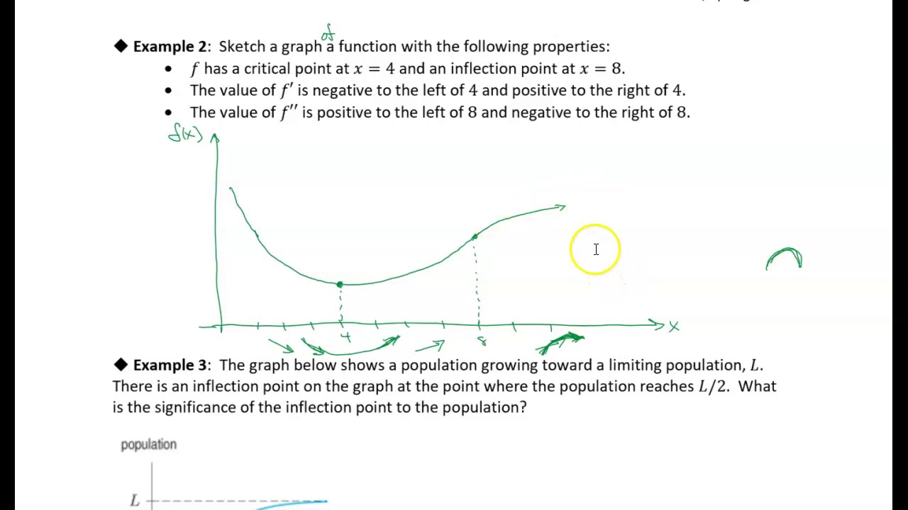 10.2 Inflection Points - YouTube