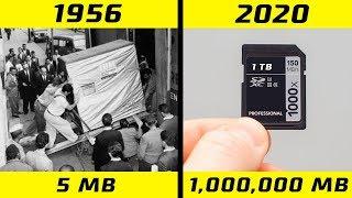 Сравнение Технологий Прошлого и Настоящего Времени
