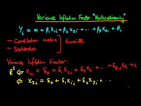 Variance Inflation Factors: testing for multicollinearity