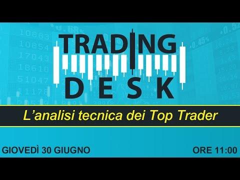 TRADING DESK - L'analisi tecnica dei Top Trader - Giovedì 30 giugno