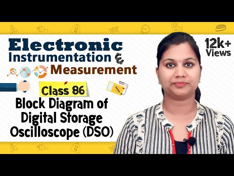 Block Diagram of Digital Storage Oscilloscope (DSO) - Electronic Instrumentation and Measurement