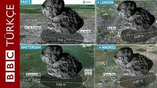 67P kuyruklu yıldızı Avrupa şehirleri üzerinde olsa... - BBC TÜRKÇE