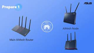 How to Set up ASUS AiMesh WiFi System?