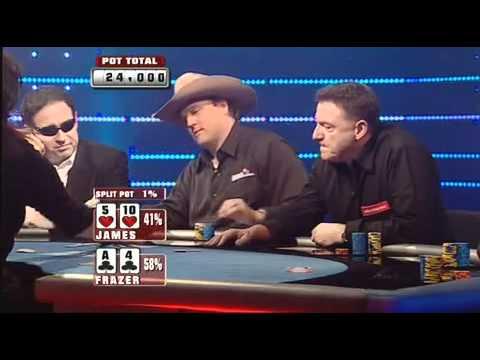 Reglas poker omaha pl