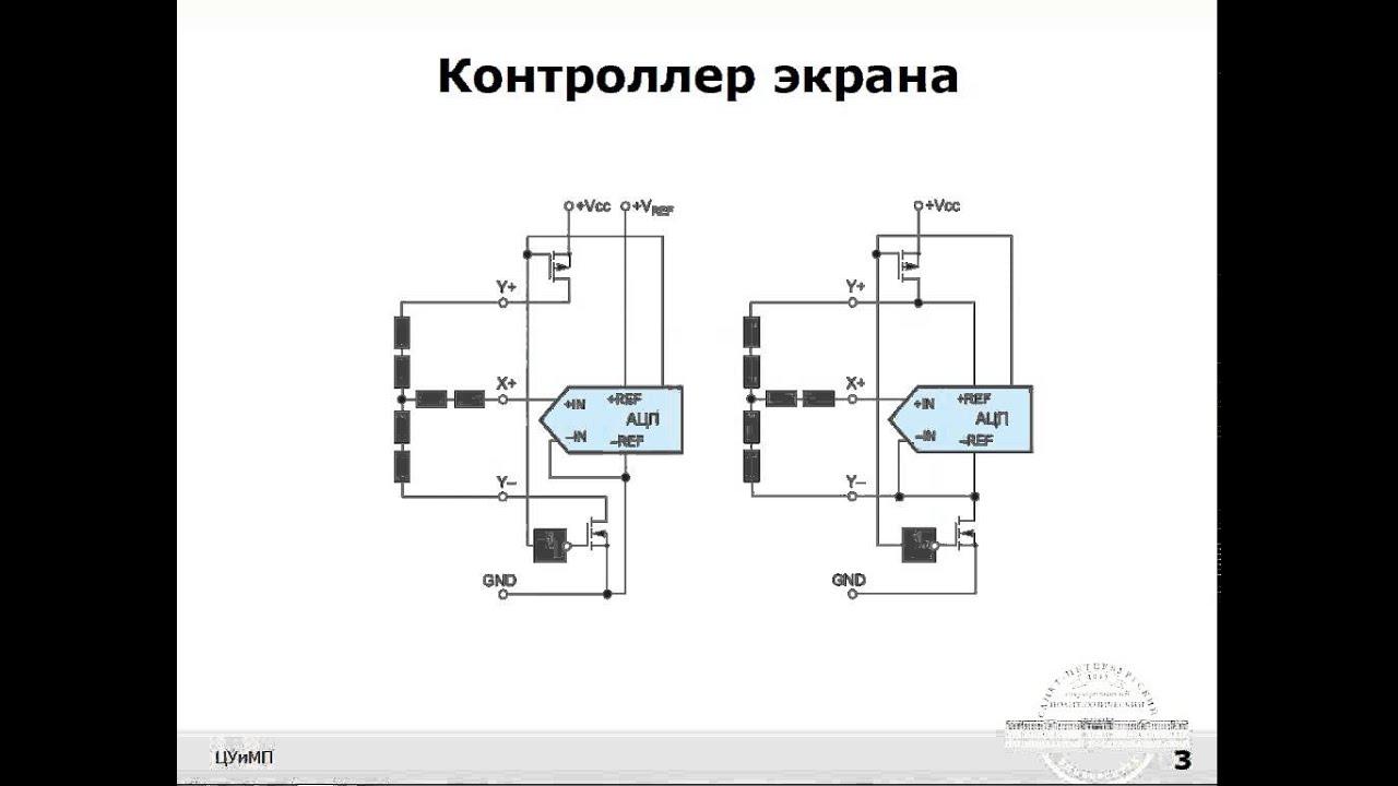 u041b u0435 u043a u0446 u0438 u044f 25  touch screen