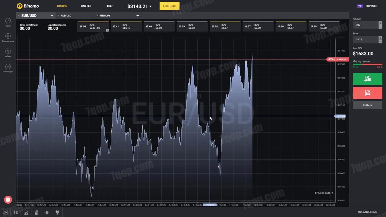 Signal binary vip pro