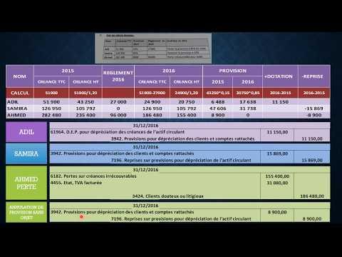 comptabilité-générale-les-amortissements-exercices-corrigés-01