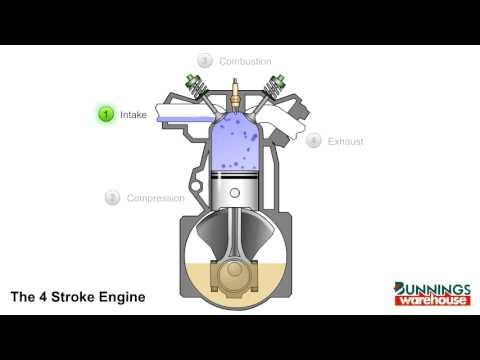 4 Stroke Engine Animation - YouTube