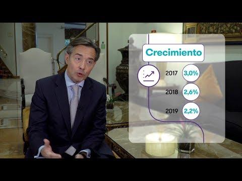 Perspectivas Económicas: Ricardo Martínez Rico, de Equipo Económico