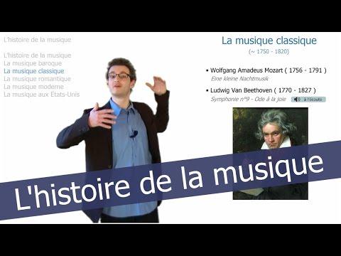 L'histoire de la musique