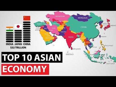 Top 10 Economies of Asia 2019 (Nominal GDP)