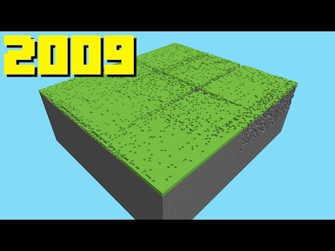 How Minecraft USED to Look