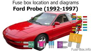 fuse box location and diagrams: ford probe (1992-1997) - youtube  youtube