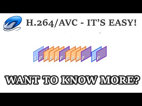 Learn H.264/AVC in 3 minutes with PlayClaw setup