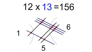 Math Trick: Multiply Numbers By Drawing Lines