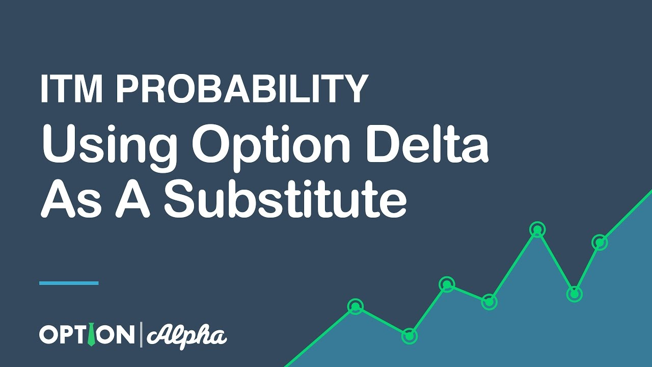 What is Position Delta? | Options Trading Concept Guide | projectoption
