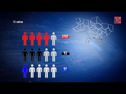 Наближаємося до сотні: у 92 закарпатців коронавірус. Усього 3102 випадки COVID-19 в Україні