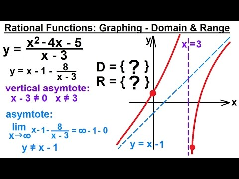 PreCalculus 3: Graphing Polynomial & Rational Fcts (28 of 29) Polyn, Domain  & Range=?, Syn Division