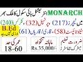 Monarch International High School Jobs|School Teachers, Clerks, Steno,Qaria,Principal Jobs|Educativz
