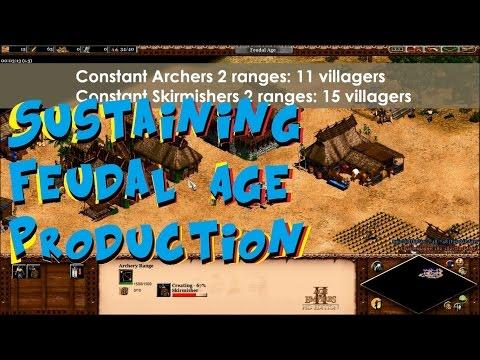 Sustaining Feudal Age Unit Production