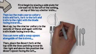 Learn How to set a Restaurant Table Animation