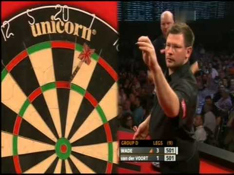 Pdc Grand Slam Of Darts 2021