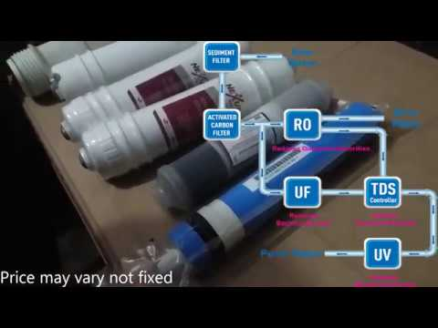 How RO purifier assembly made. Start your Business and earn. Hindi English explanation