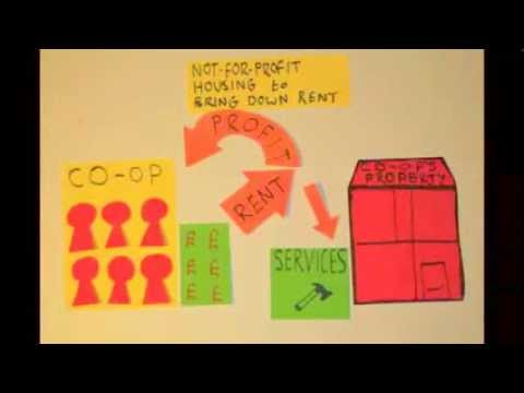 What is a student housing co-op?