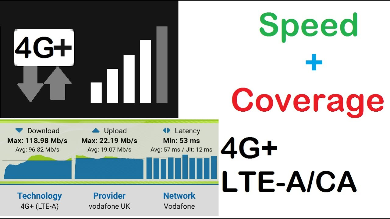 EE vs Vodafone vs O2 4G+ (CA/LTE-A) Performance! Speed and ...