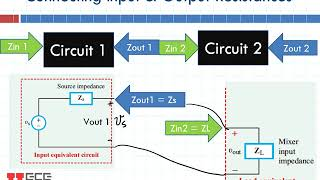 Lecture 4-8 Multiple Op Amps part 1 of 2