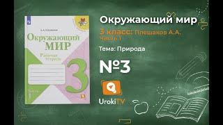 видео ГДЗ ЕУРОКИ - контрольные, самостоятельные, рабочие тетради