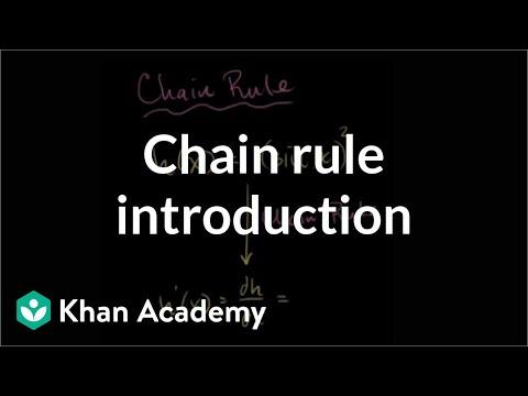 Chain rule | Derivative rules | AP Calculus AB | Khan Academy