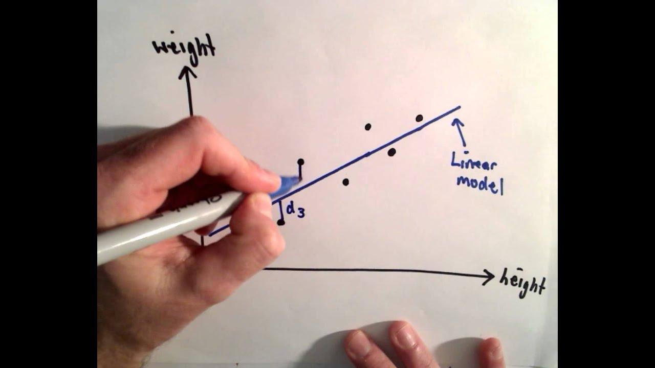 Le Ast linear regression least squares criterion part 1