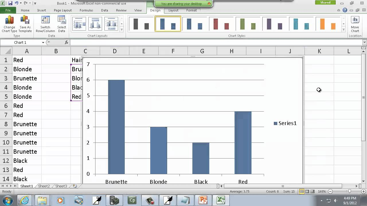 elementary statistics organizing qualitative data
