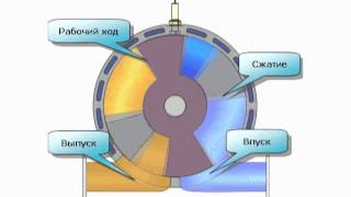 Rotary-Vane Engine
